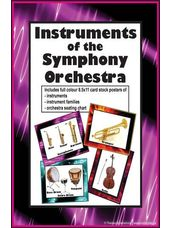 Instruments of the Symphony Orchestra